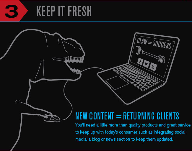 Keep Your Content Fresh