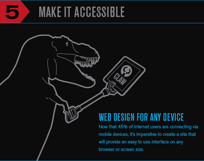 Make it Adaptive to All Devices with Responsive Design